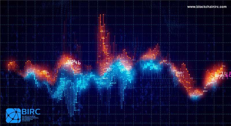سرمایه گذاری امواج (موج سواری)